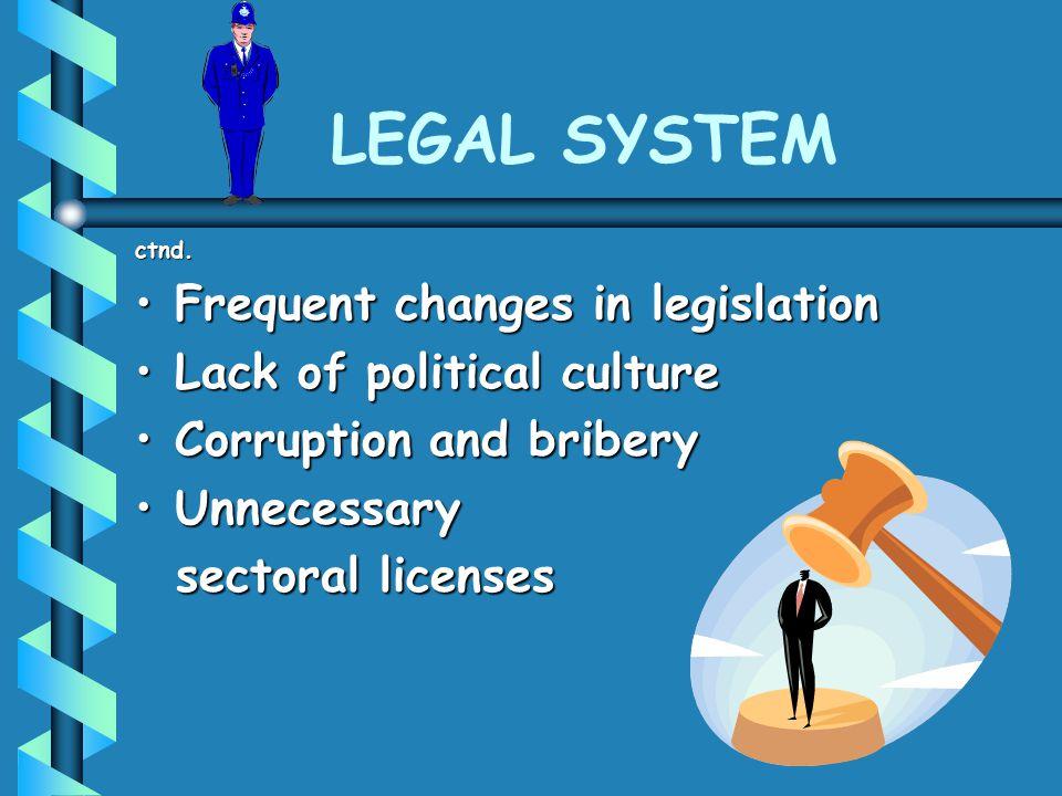 LEGAL SYSTEM ctnd.