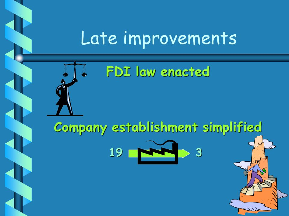Late improvements FDI law enacted Company establishment simplified 19 3