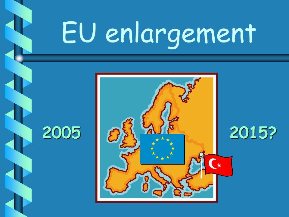 EU enlargement 2005 2015?