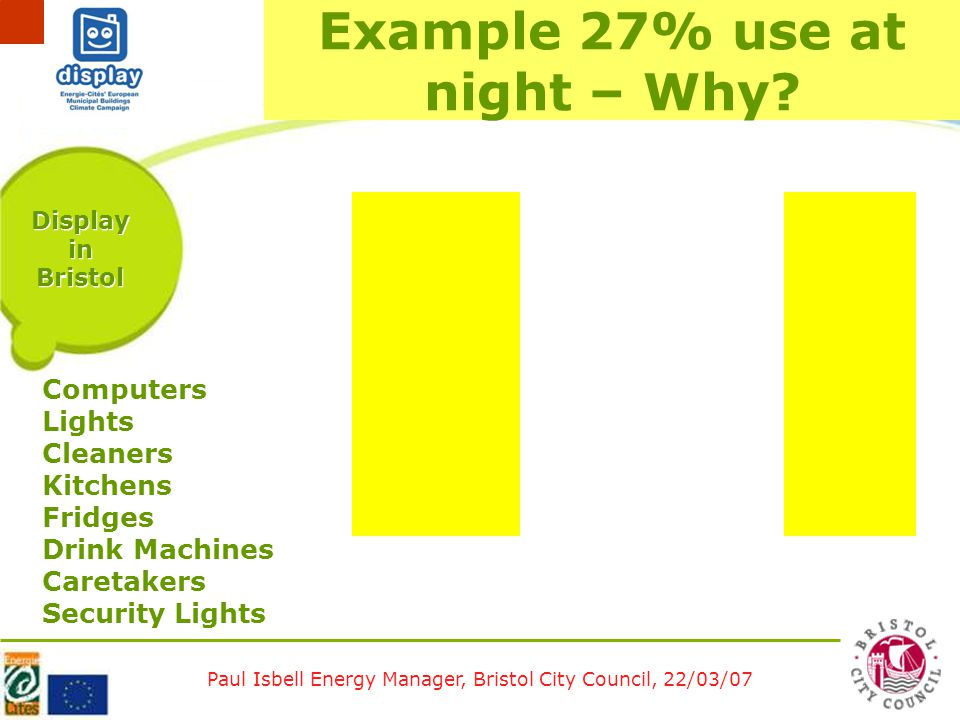 Paul Isbell Energy Manager, Bristol City Council, 22/03/07 Display in Bristol Example 27% use at night – Why.