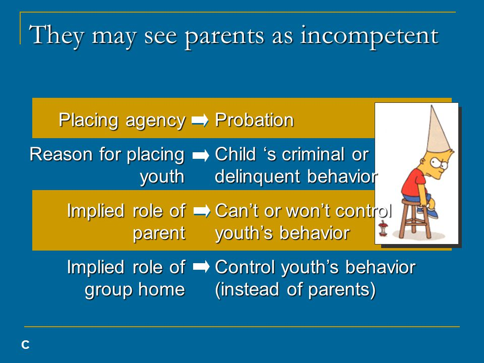 Probation Child 's criminal or delinquent behavior Can't or won't control youth's behavior Control youth's behavior (instead of parents) Placing agency Reason for placing youth Implied role of parent Implied role of group home They may see parents as incompetent C