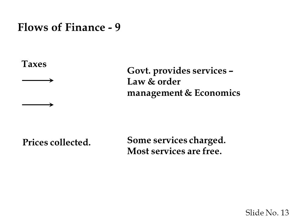 Slide No. 13 Flows of Finance - 9 Taxes Prices collected.