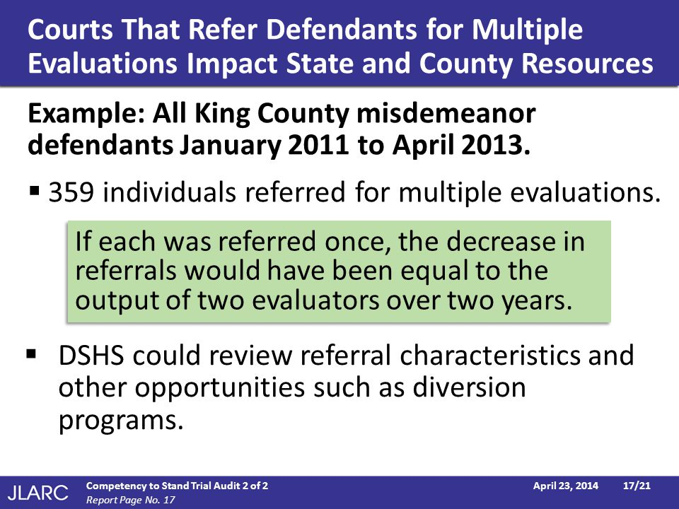 Courts That Refer Defendants for Multiple Evaluations Impact State and County Resources Example: All King County misdemeanor defendants January 2011 t