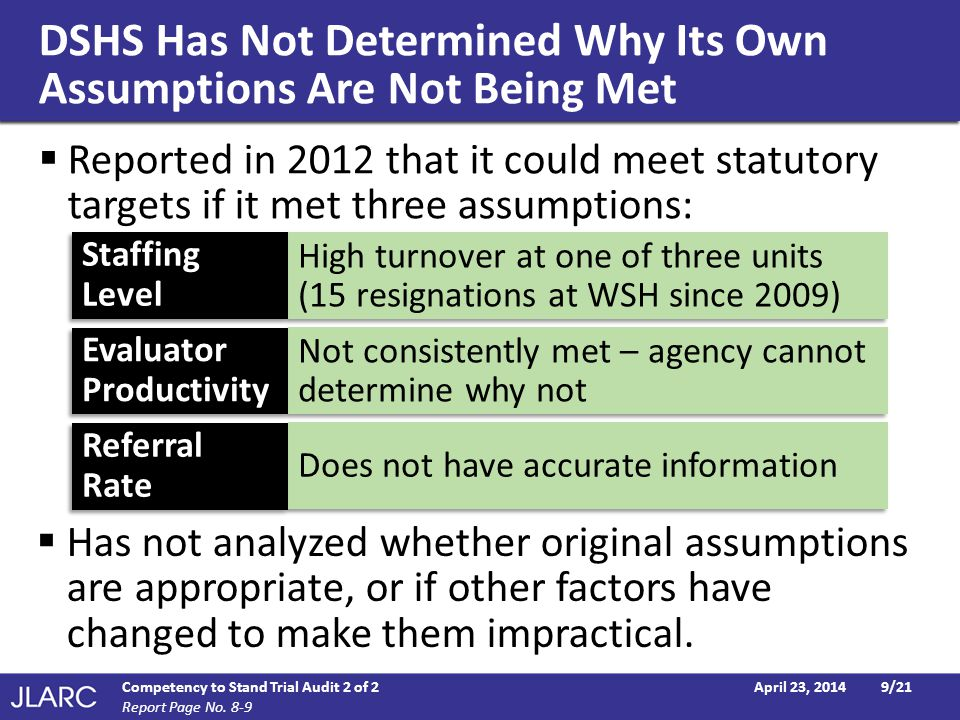 DSHS Has Not Determined Why Its Own Assumptions Are Not Being Met  Reported in 2012 that it could meet statutory targets if it met three assumptions: