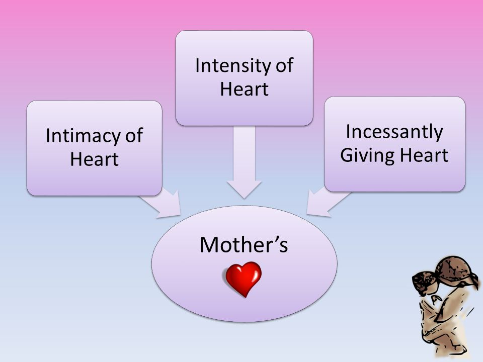 Mother's Intimacy of Heart Intensity of Heart Incessantly Giving Heart