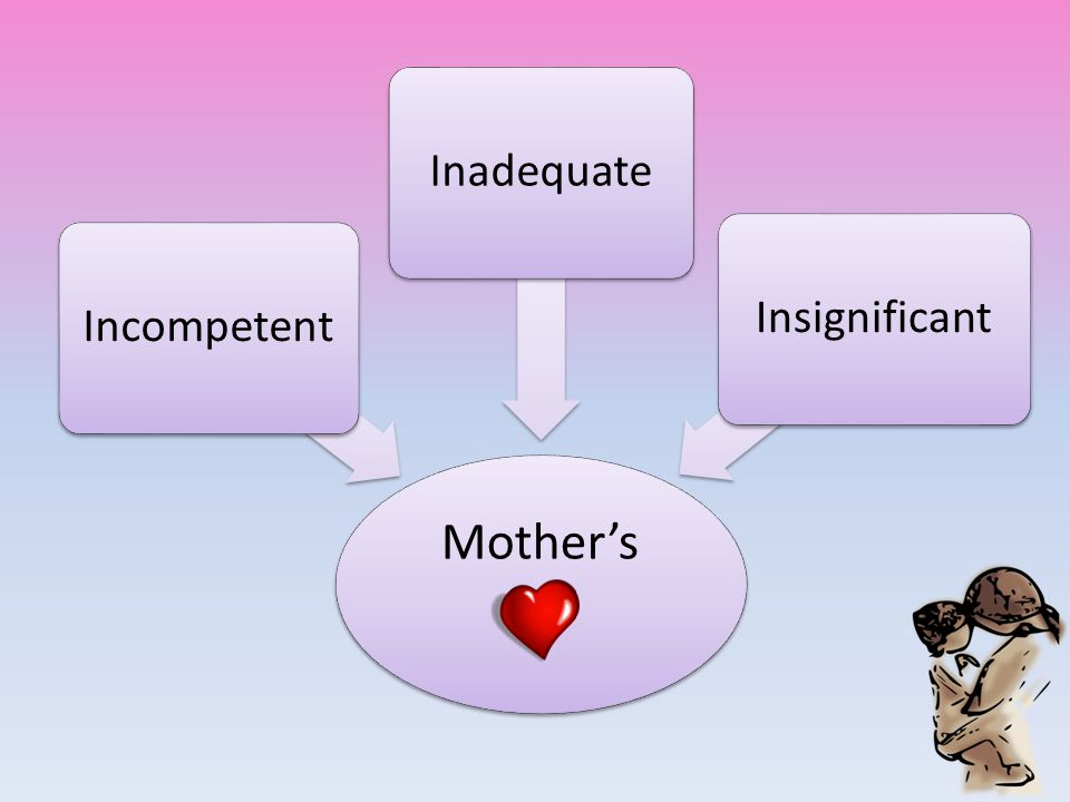 Mother's IncompetentInadequateInsignificant
