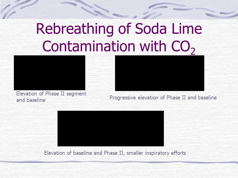 Rebreathing of Soda Lime Contamination with CO 2 Elevation of Phase II segment and baseline Elevation of baseline and Phase II, smaller inspiratory efforts Progressive elevation of Phase II and baseline