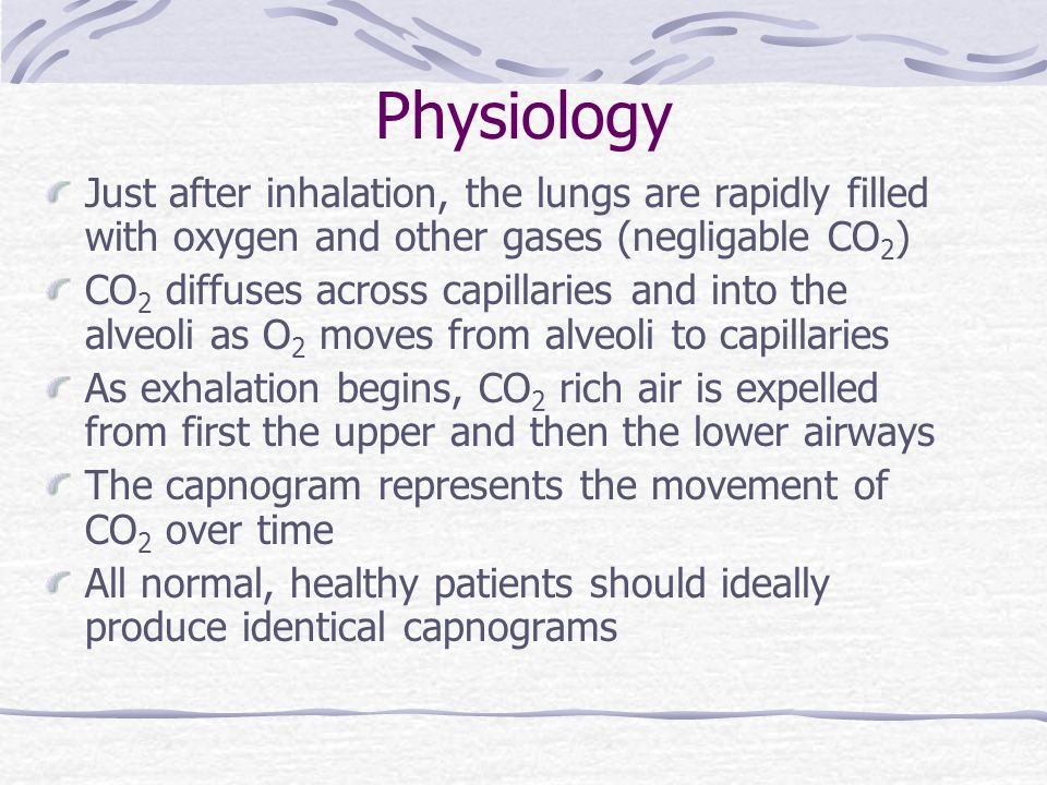 Physiology Just after inhalation, the lungs are rapidly filled with oxygen and other gases (negligable CO 2 ) CO 2 diffuses across capillaries and into the alveoli as O 2 moves from alveoli to capillaries As exhalation begins, CO 2 rich air is expelled from first the upper and then the lower airways The capnogram represents the movement of CO 2 over time All normal, healthy patients should ideally produce identical capnograms