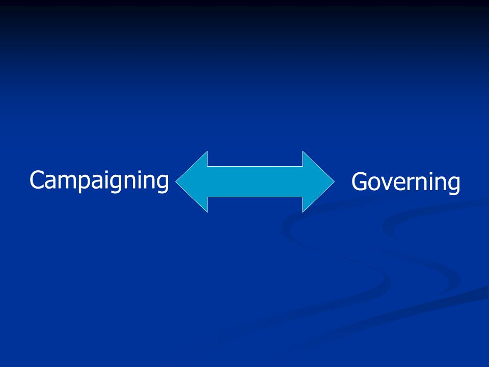 Campaigning Governing