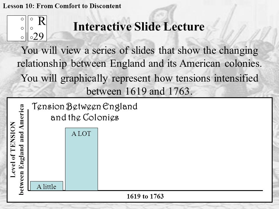 You will view a series of slides that show the changing relationship between England and its American colonies.