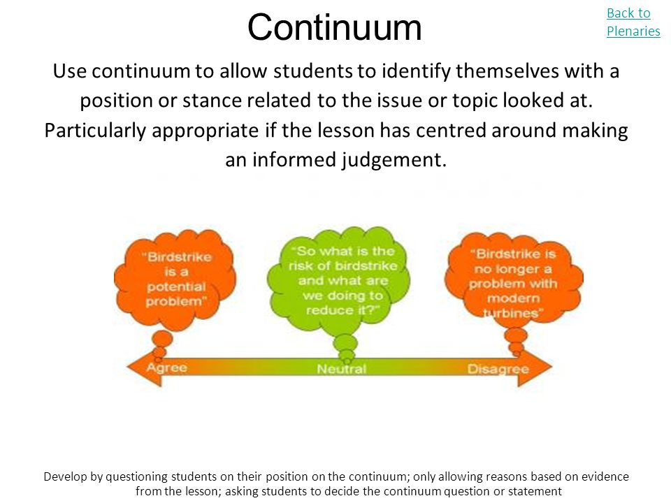 Continuum Use continuum to allow students to identify themselves with a position or stance related to the issue or topic looked at. Particularly appro