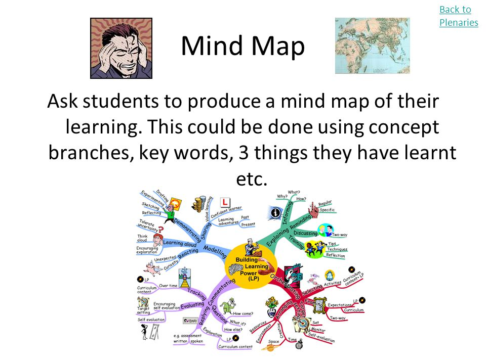 Mind Map Ask students to produce a mind map of their learning. This could be done using concept branches, key words, 3 things they have learnt etc. Ba