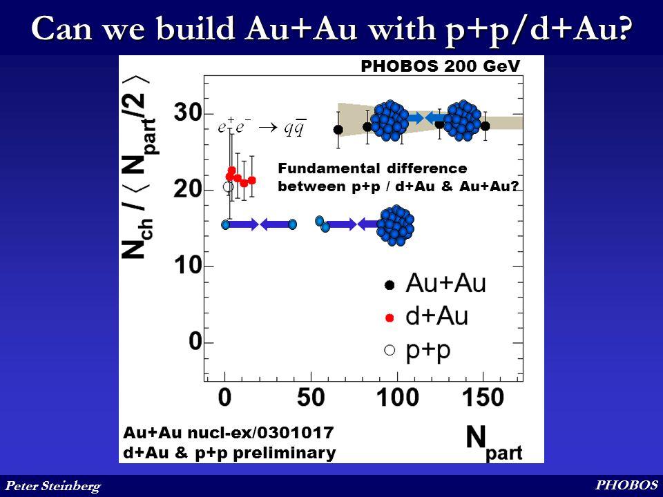 Peter Steinberg PHOBOS Can we build Au+Au with p+p/d+Au? Fundamental difference between p+p / d+Au & Au+Au? Au+Au nucl-ex/0301017 d+Au & p+p prelimina