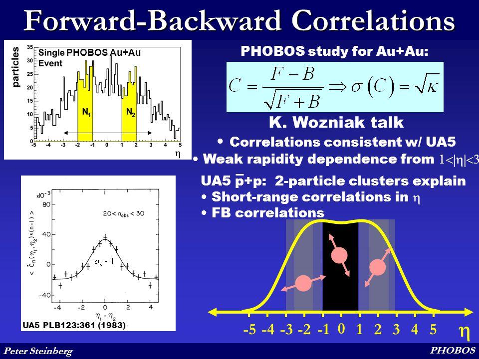 Peter Steinberg PHOBOS Forward-Backward Correlations 12345-2-3-4-5  0 K. Wozniak talk Correlations consistent w/ UA5 Weak rapidity dependence from 