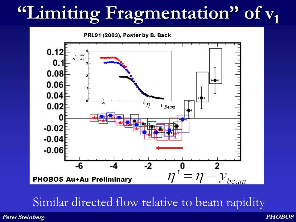 "Peter Steinberg PHOBOS ""Limiting Fragmentation"" of v 1 Similar directed flow relative to beam rapidity 19.6 GeV 130 GeV 200 GeV PHOBOS Au+Au Prelimina"