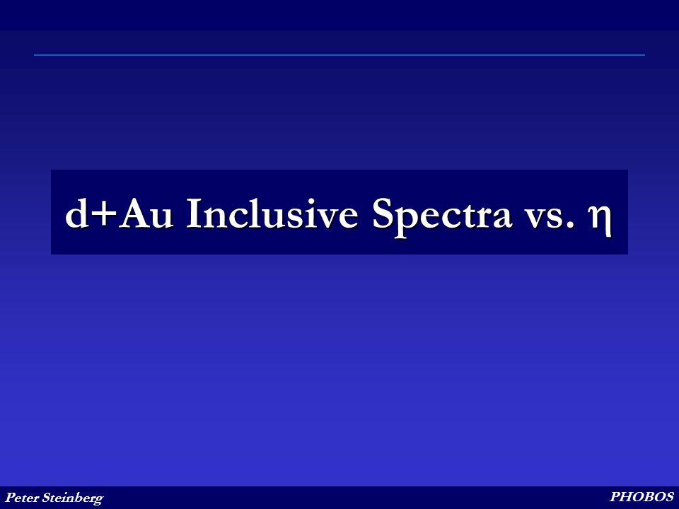 Peter Steinberg PHOBOS d+Au Inclusive Spectra vs. 
