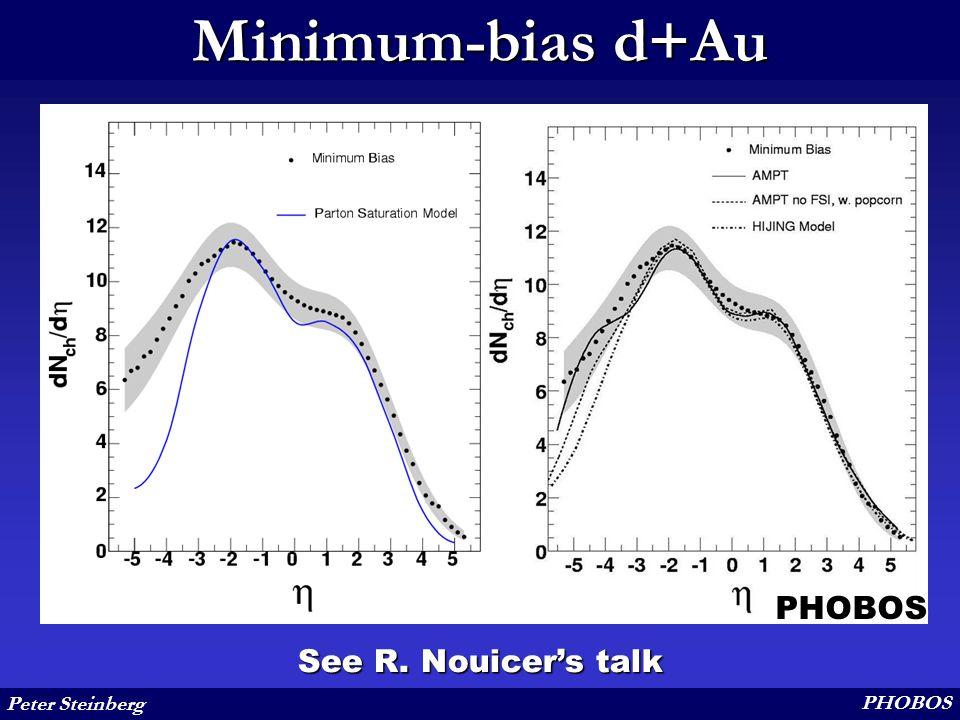 Peter Steinberg PHOBOS Minimum-bias d+Au Predictions as of Oct. 2003 See R. Nouicer's talk nucl-ex/0311009 PHOBOS