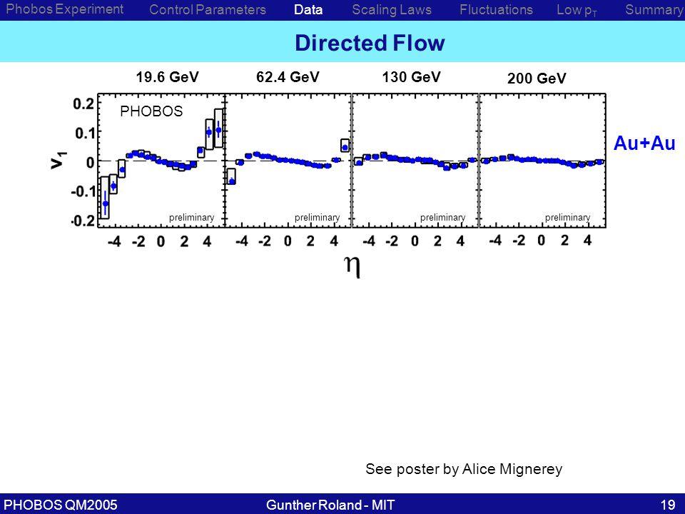 Gunther Roland - MITPHOBOS QM200519 Phobos Experiment Control ParametersDataScaling Laws Directed Flow Low p T SummaryFluctuations Au+Au 19.6 GeV62.4