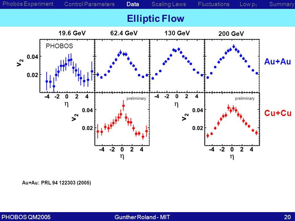 Gunther Roland - MITPHOBOS QM200520 Phobos Experiment Control ParametersDataScaling Laws Elliptic Flow Low p T SummaryFluctuations Au+Au 19.6 GeV62.4