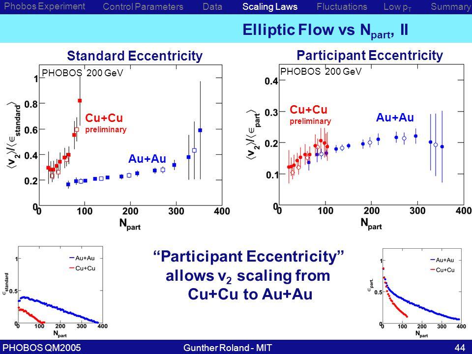 "Gunther Roland - MITPHOBOS QM200544 Elliptic Flow vs N part, II Standard Eccentricity Cu+Cu preliminary Au+Au PHOBOS 200 GeV ""Participant Eccentricity"