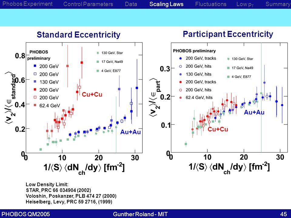 Gunther Roland - MITPHOBOS QM200545 Standard Eccentricity Cu+Cu Au+Au Participant Eccentricity Cu+Cu Au+Au Low Density Limit: STAR, PRC 66 034904 (200