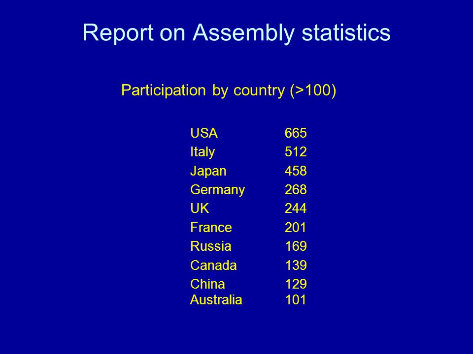 Report on Assembly statistics Participation by country (>100) USA 665 Italy 512 Japan 458 Germany 268 UK 244 France 201 Russia 169 Canada 139 China 12