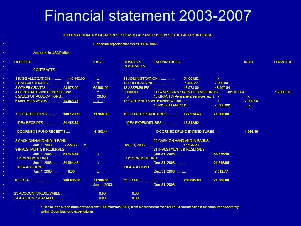Financial statement 2003-2007 INTERNATIONAL ASSOCIATION OF SEISMOLOGY AND PHYSICS OF THE EARTH'S INTERIOR Financial Report for the Years 2003-2006 Amounts in USA Dollars RECEIPTSIUGGGRANTS &EXPENDITURESIUGGGRANTS & CONTRACTS CONTRACTS 1 IUGG ALLOCATION...........