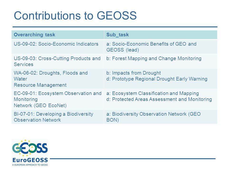 Contributions to GEOSS Overarching taskSub_task US-09-02: Socio-Economic Indicatorsa: Socio-Economic Benefits of GEO and GEOSS (lead) US-09-03: Cross-