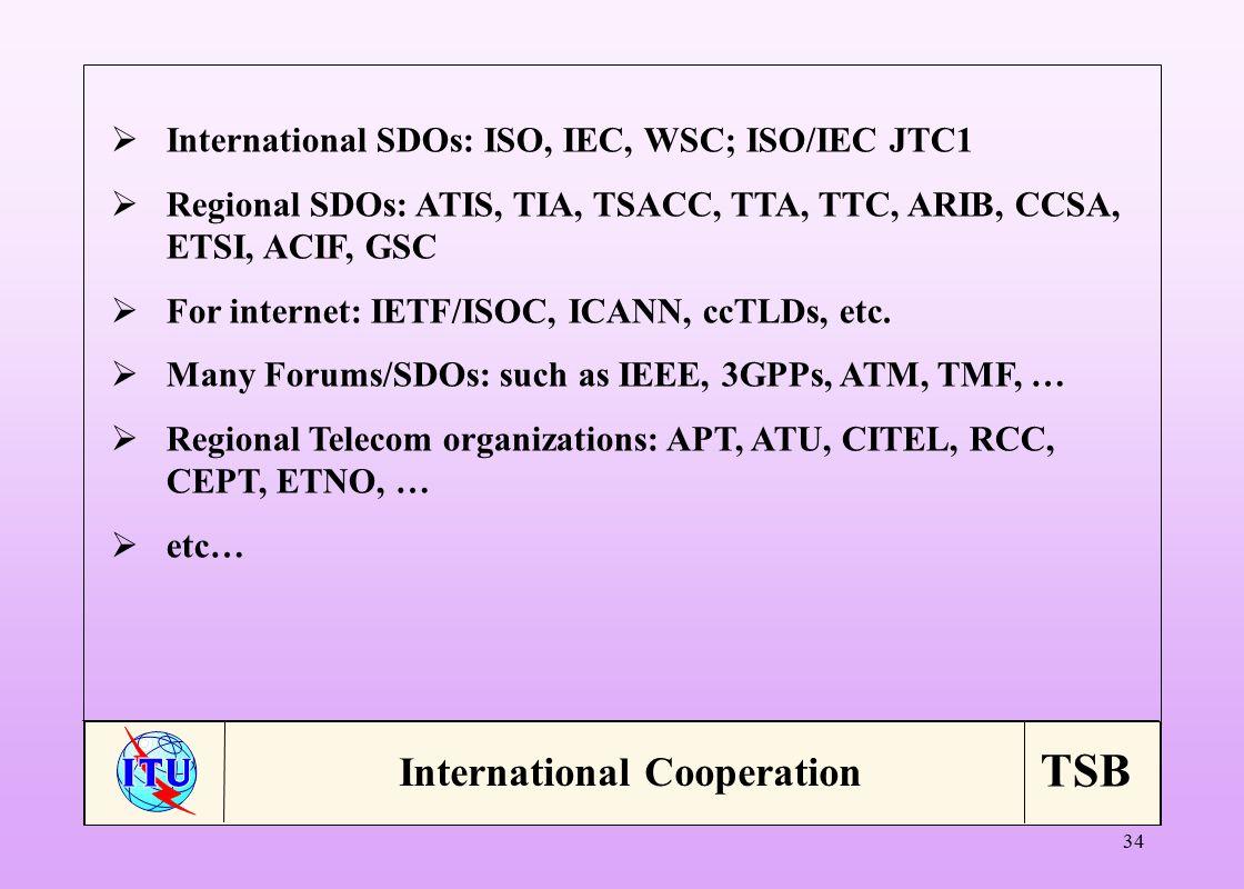 TSB 34  International SDOs: ISO, IEC, WSC; ISO/IEC JTC1  Regional SDOs: ATIS, TIA, TSACC, TTA, TTC, ARIB, CCSA, ETSI, ACIF, GSC  For internet: IETF/ISOC, ICANN, ccTLDs, etc.