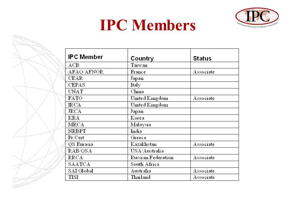 IPC Members