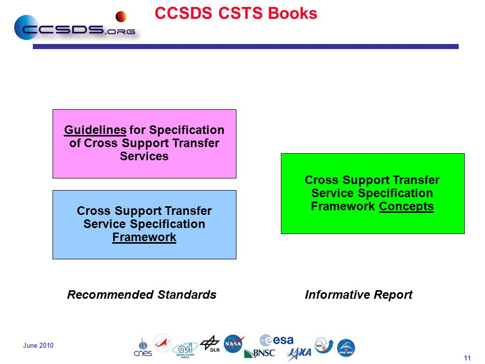 11 June 2010 CCSDS CSTS Books Cross Support Transfer Service Specification Framework Guidelines for Specification of Cross Support Transfer Services Cross Support Transfer Service Specification Framework Concepts Recommended StandardsInformative Report