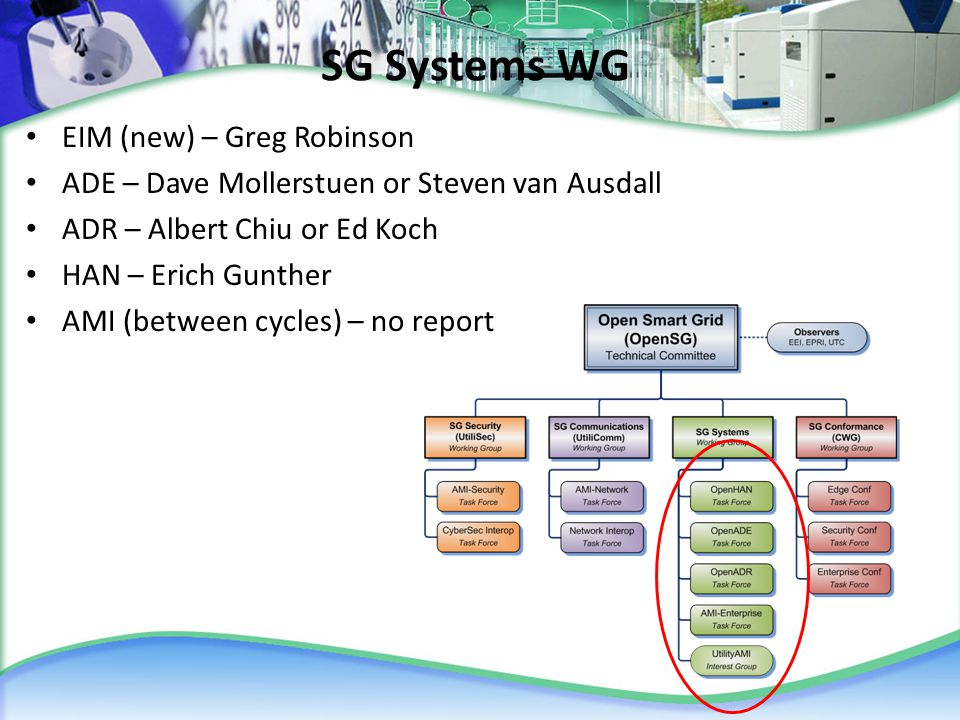 SG Systems WG EIM (new) – Greg Robinson ADE – Dave Mollerstuen or Steven van Ausdall ADR – Albert Chiu or Ed Koch HAN – Erich Gunther AMI (between cycles) – no report