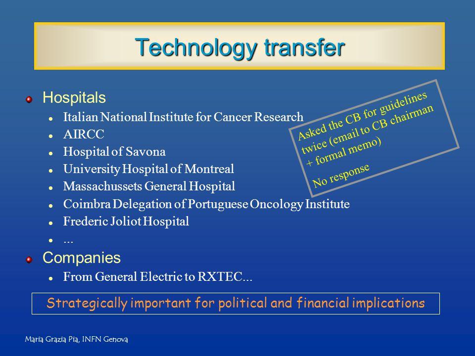 Maria Grazia Pia, INFN Genova Technology transfer Hospitals l Italian National Institute for Cancer Research l AIRCC l Hospital of Savona l University