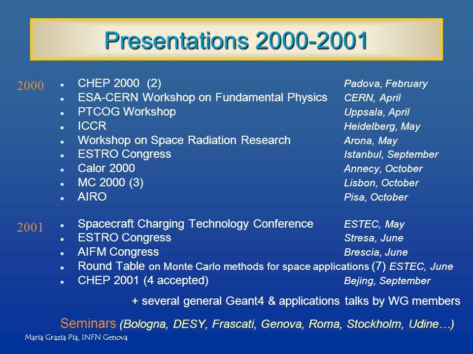 Maria Grazia Pia, INFN Genova Presentations 2000-2001 l CHEP 2000 (2) Padova, February l ESA-CERN Workshop on Fundamental Physics CERN, April l PTCOG
