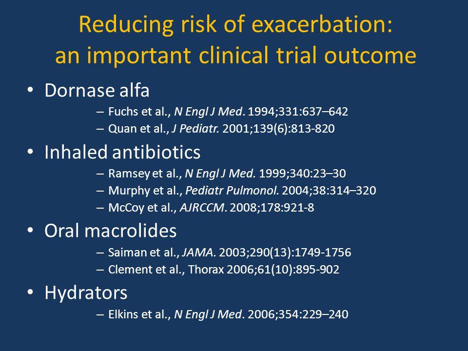 Reducing risk of exacerbation: an important clinical trial outcome Dornase alfa – Fuchs et al., N Engl J Med.