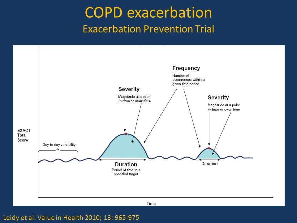 COPD exacerbation Exacerbation Prevention Trial Leidy et al. Value in Health 2010; 13: 965-975