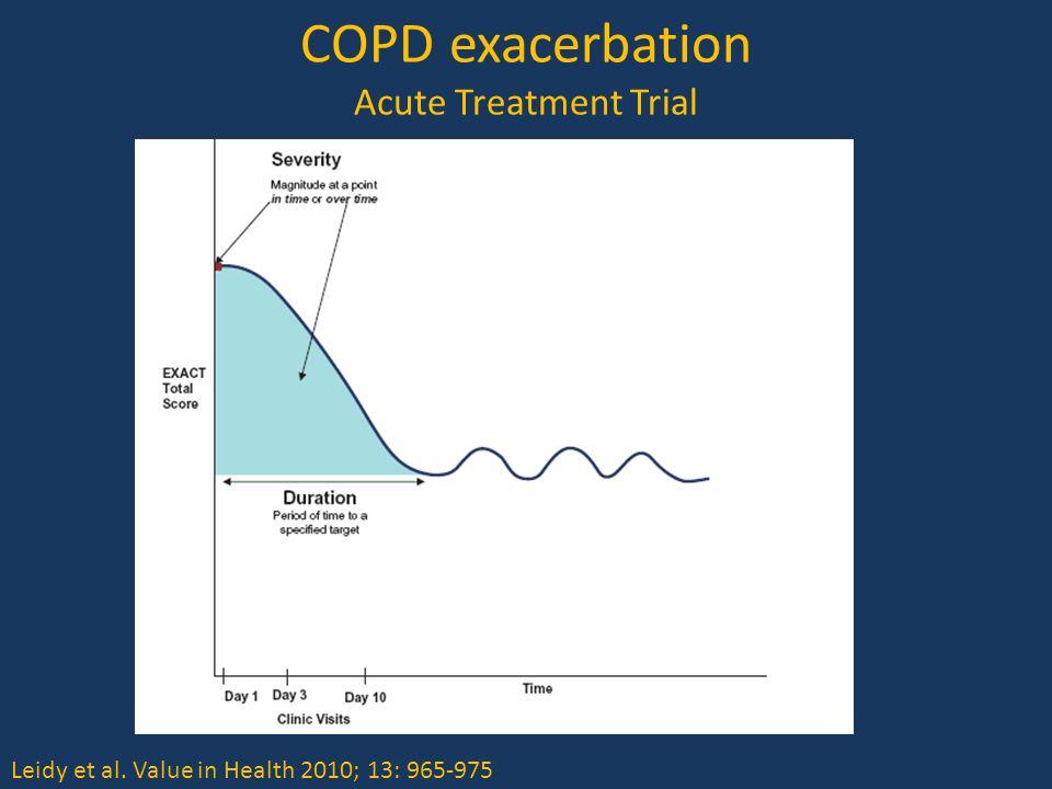 COPD exacerbation Acute Treatment Trial Leidy et al. Value in Health 2010; 13: 965-975