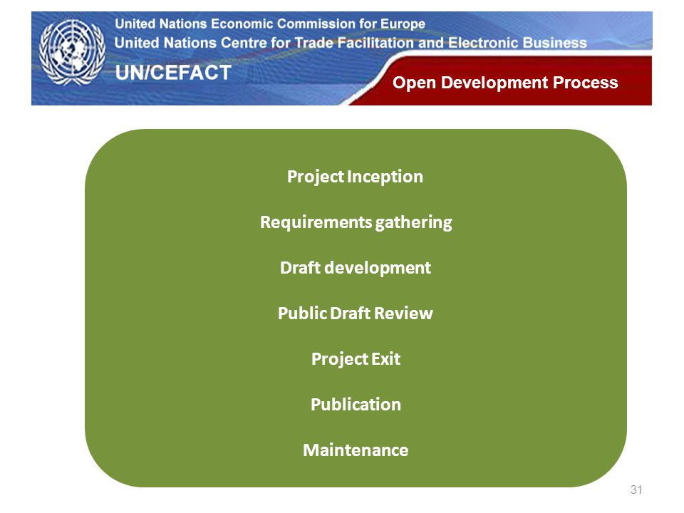 UN Economic Commission for Europe Project Inception Requirements gathering Draft development Public Draft Review Project Exit Publication Maintenance 31 Open Development Process