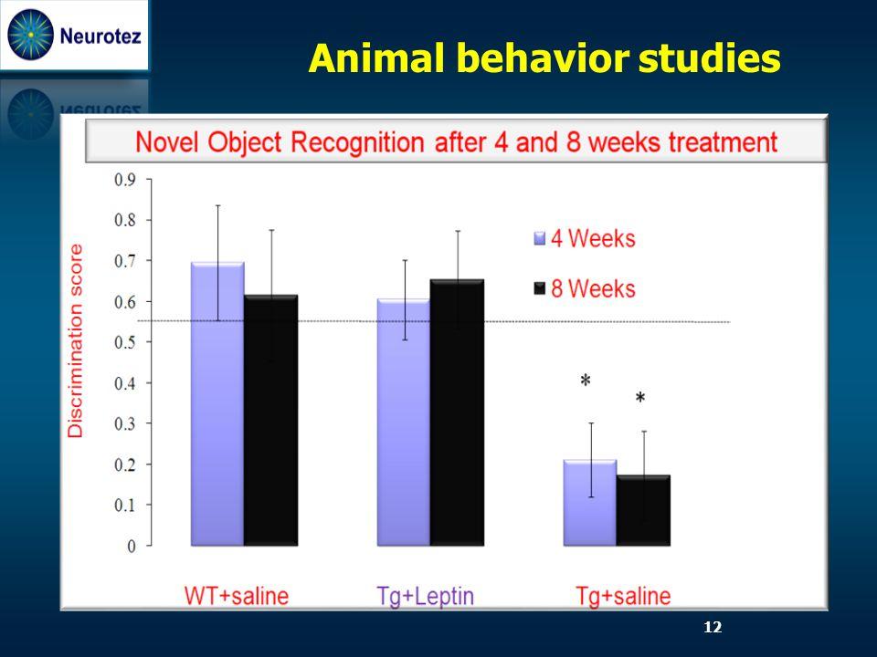 12 Animal behavior studies