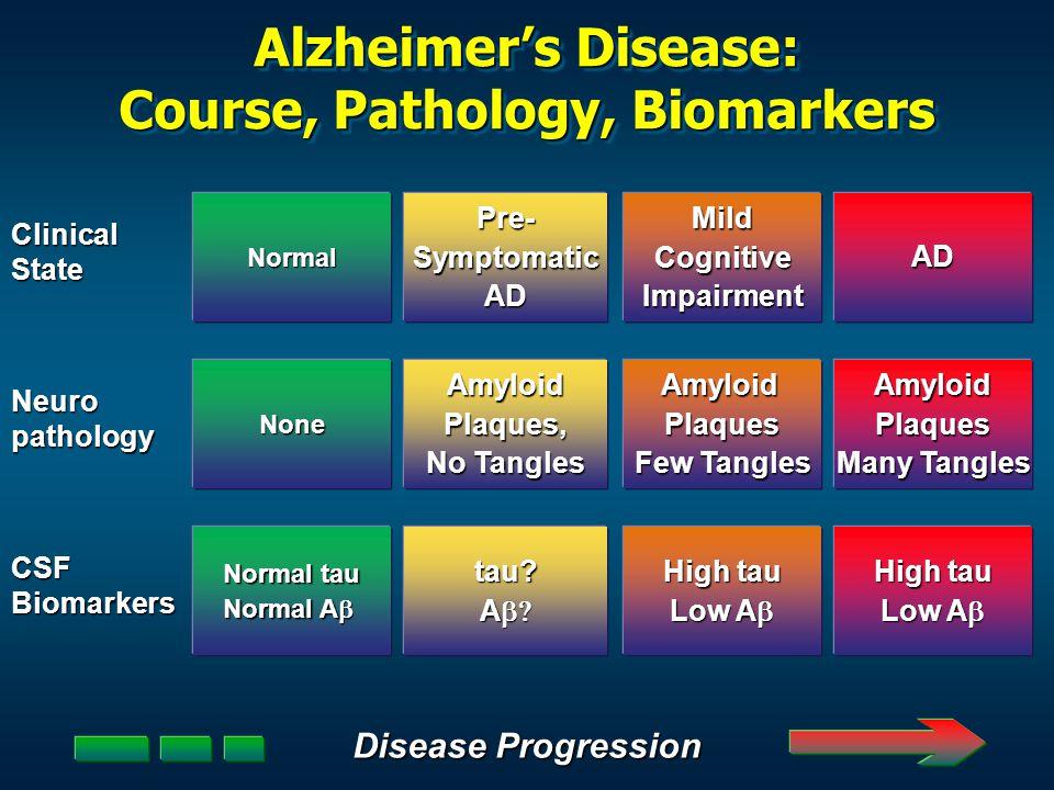Alzheimer's Disease: Course, Pathology, Biomarkers Disease Progression Normal tau Normal A  tau? A  High tau Low A  High tau Low A  CSFBiomarkers