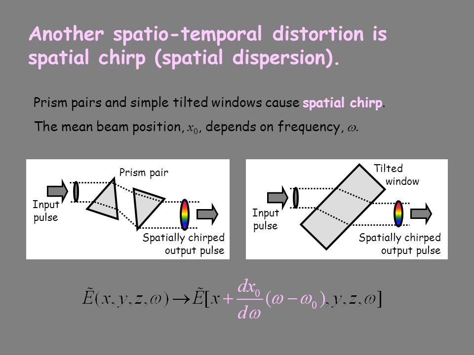 Another spatio-temporal distortion is spatial chirp (spatial dispersion). Prism pairs and simple tilted windows cause spatial chirp. The mean beam pos
