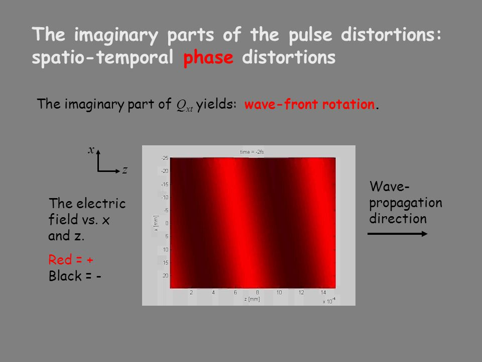 The imaginary parts of the pulse distortions: spatio-temporal phase distortions The imaginary part of Q xt yields: wave-front rotation. The electric f