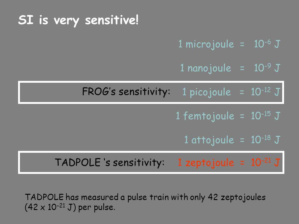 SI is very sensitive! 1 microjoule = 10 -6 J 1 nanojoule = 10 -9 J 1 picojoule = 10 -12 J 1 femtojoule = 10 -15 J 1 attojoule = 10 -18 J FROG's sensit