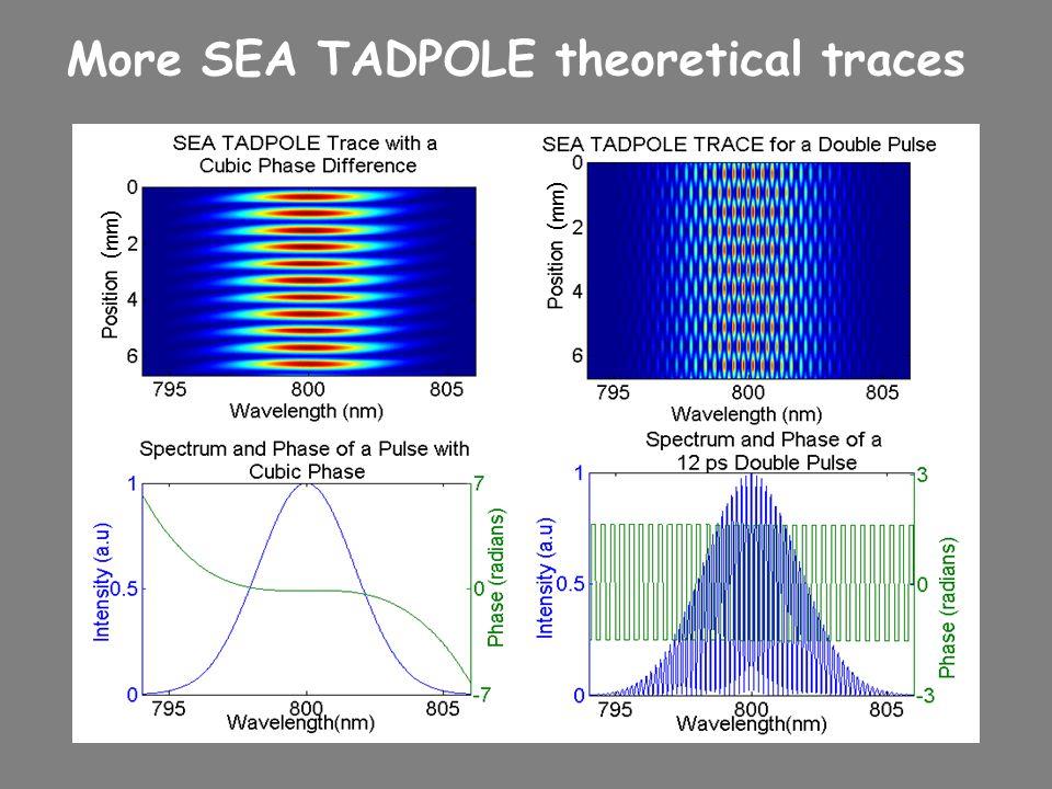 More SEA TADPOLE theoretical traces (mm)