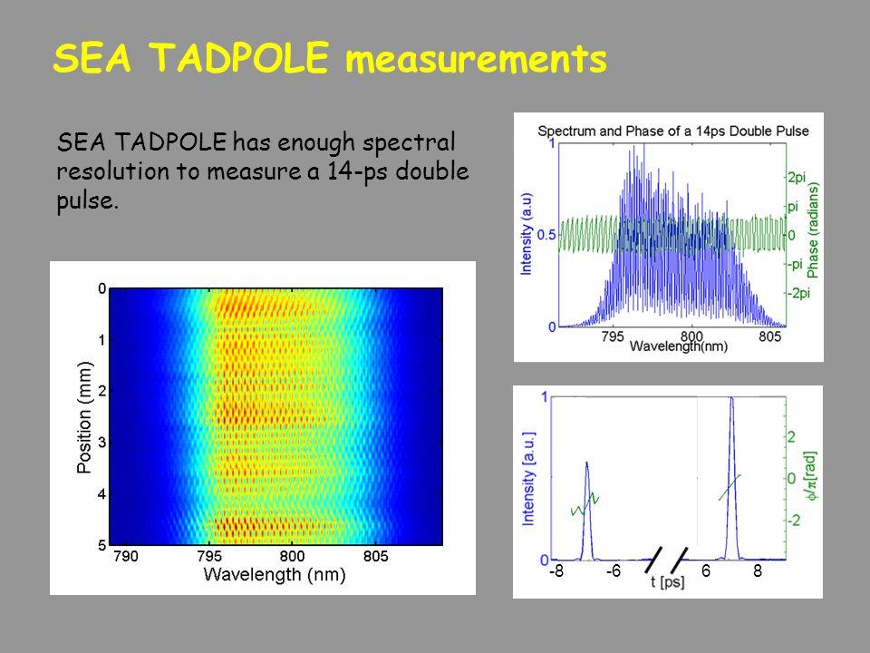 SEA TADPOLE measurements SEA TADPOLE has enough spectral resolution to measure a 14-ps double pulse. -8 -66 8