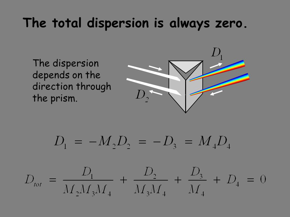 The total dispersion is always zero. The dispersion depends on the direction through the prism.