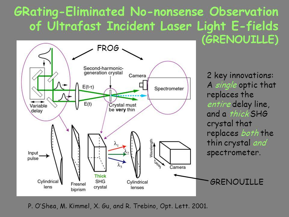 GRating-Eliminated No-nonsense Observation of Ultrafast Incident Laser Light E-fields (GRENOUILLE) P. O'Shea, M. Kimmel, X. Gu, and R. Trebino, Opt. L