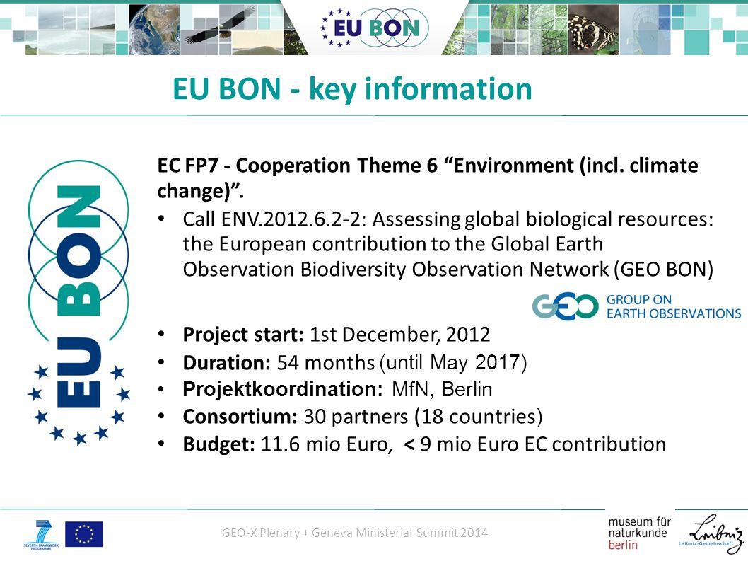 GEO-X Plenary + Geneva Ministerial Summit 2014 Linking biodiversity information stakeholders: EU BON Associates - and growing …