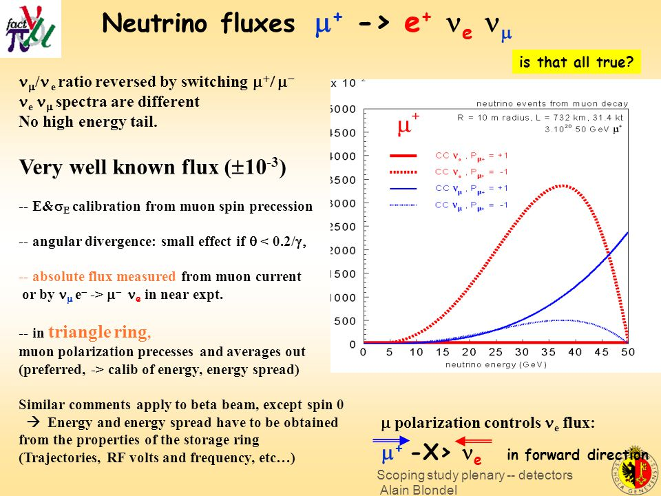 Scoping study plenary -- detectors Alain Blondel Neutrino fluxes  + -> e + e   / e ratio reversed by switching     e   spectra are different No high energy tail.