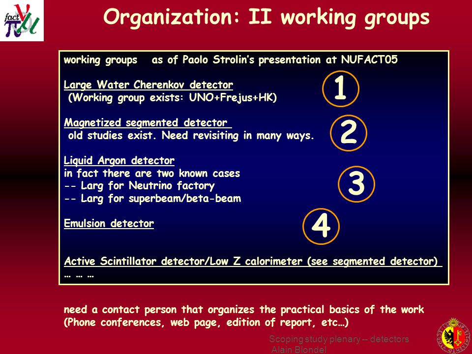 Scoping study plenary -- detectors Alain Blondel Organization: II working groups working groups as of Paolo Strolin's presentation at NUFACT05 Large Water Cherenkov detector (Working group exists: UNO+Frejus+HK) Magnetized segmented detector old studies exist.